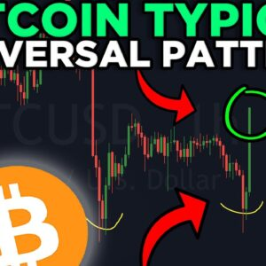 IMPORTANT!!! BITCOIN W FORMATION REVEALS THE NEW PRICE TARGETS!!!